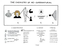 Me Supernatural